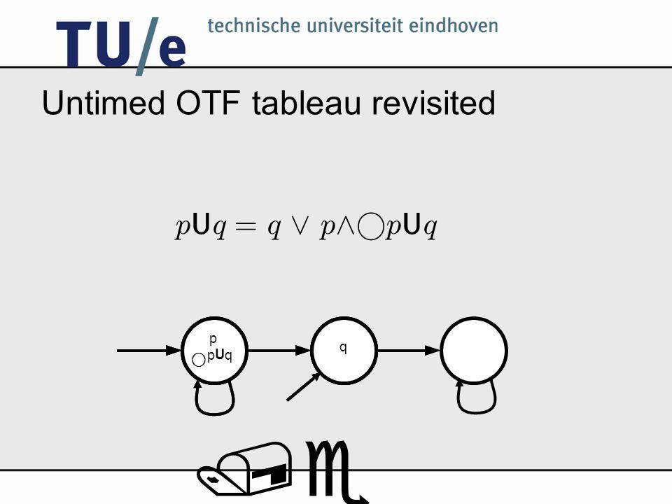 /e Untimed OTF tableau revisited p U q = q _ p ^° p U q p p U q q ° p p U q q ° p p U q q °