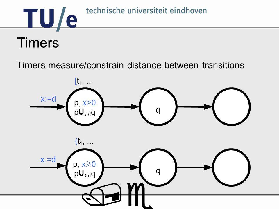 /e Timers Timers measure/constrain distance between transitions p,x>0 p U 6 d q q x:=d [t 1,...