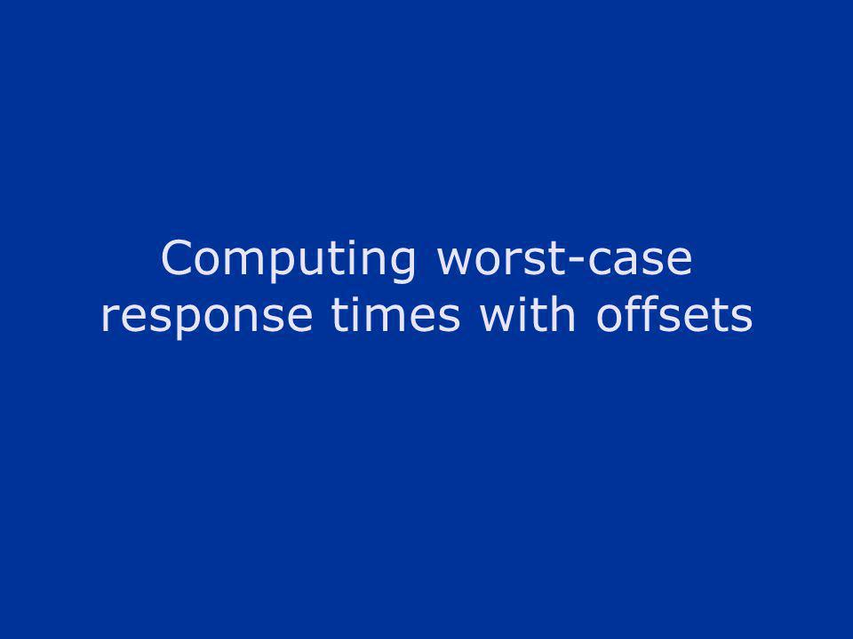 Computing worst-case response times with offsets