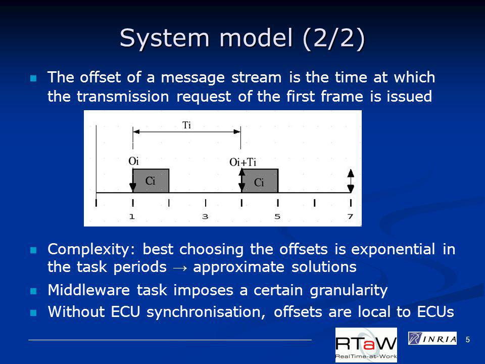 5 System model (2/2) The offset of a message stream is the time at which the transmission request of the first frame is issued Complexity: best choosing the offsets is exponential in the task periods approximate solutions Middleware task imposes a certain granularity Without ECU synchronisation, offsets are local to ECUs