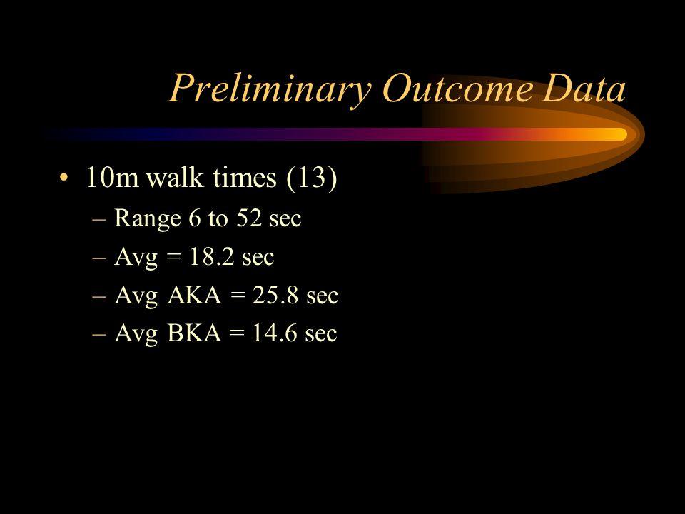 Preliminary Outcome Data 10m walk times (13) –Range 6 to 52 sec –Avg = 18.2 sec –Avg AKA = 25.8 sec –Avg BKA = 14.6 sec