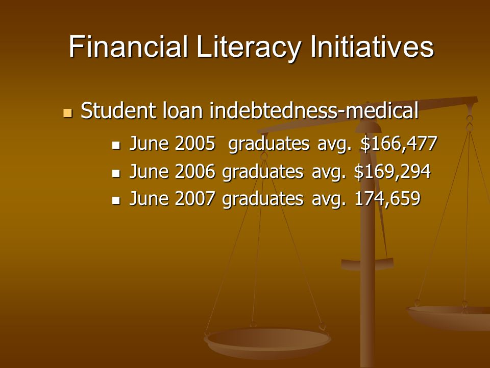 Student loan indebtedness-medical Student loan indebtedness-medical June 2005 graduates avg.