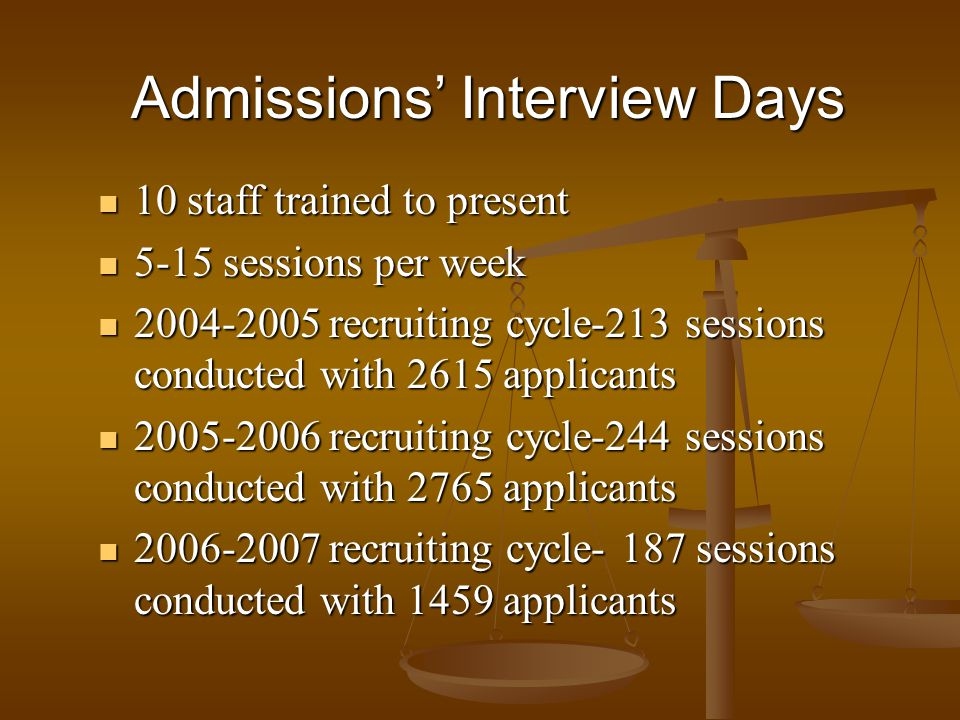 10 staff trained to present 10 staff trained to present 5-15 sessions per week 5-15 sessions per week 2004-2005 recruiting cycle-213 sessions conducted with 2615 applicants 2004-2005 recruiting cycle-213 sessions conducted with 2615 applicants 2005-2006 recruiting cycle-244 sessions conducted with 2765 applicants 2005-2006 recruiting cycle-244 sessions conducted with 2765 applicants 2006-2007 recruiting cycle- 187 sessions conducted with 1459 applicants 2006-2007 recruiting cycle- 187 sessions conducted with 1459 applicants