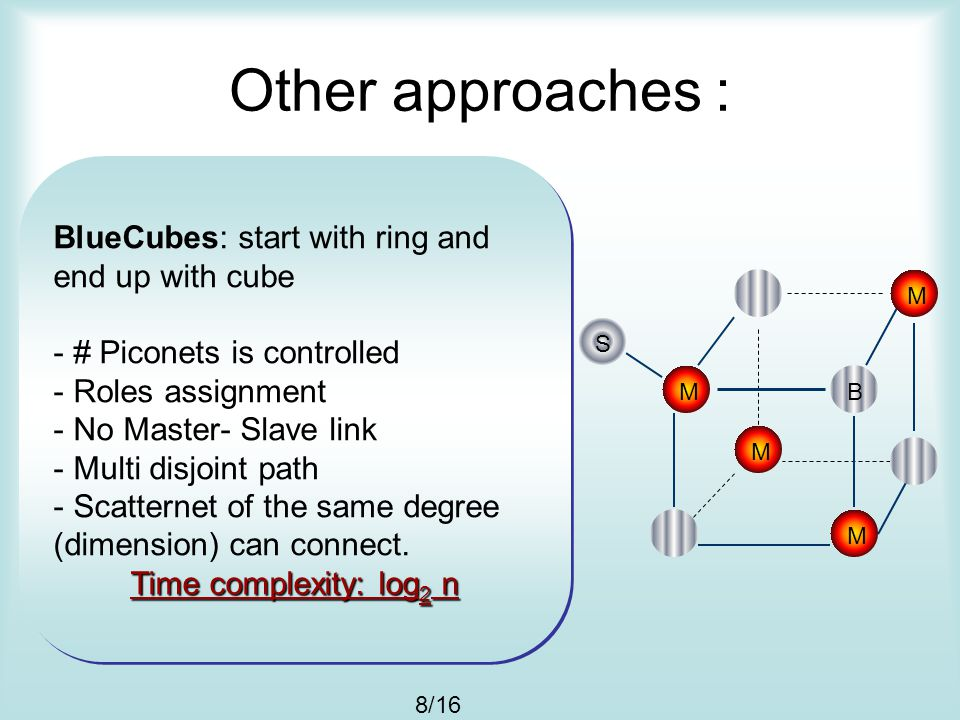 Other approaches : BlueCubes: start with ring and end up with cube - # Piconets is controlled - Roles assignment - No Master- Slave link - Multi disjo