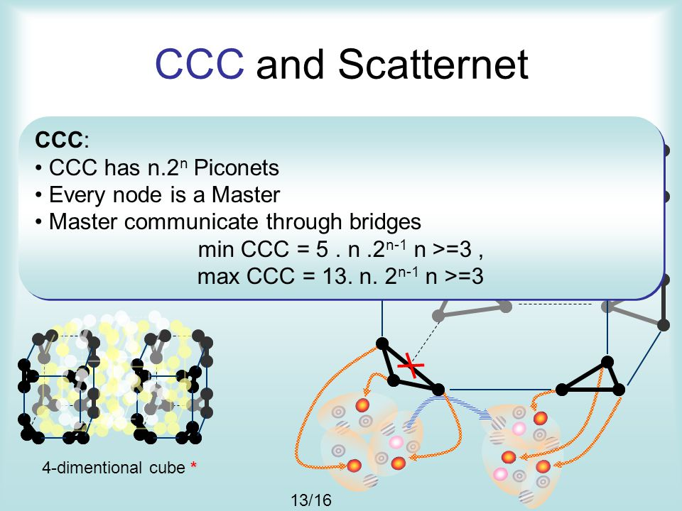 CCC and Scatternet 13/16 * 4-dimentional cube * CCC: CCC has n.2 n Piconets Every node is a Master Master communicate through bridges min CCC = 5. n.2
