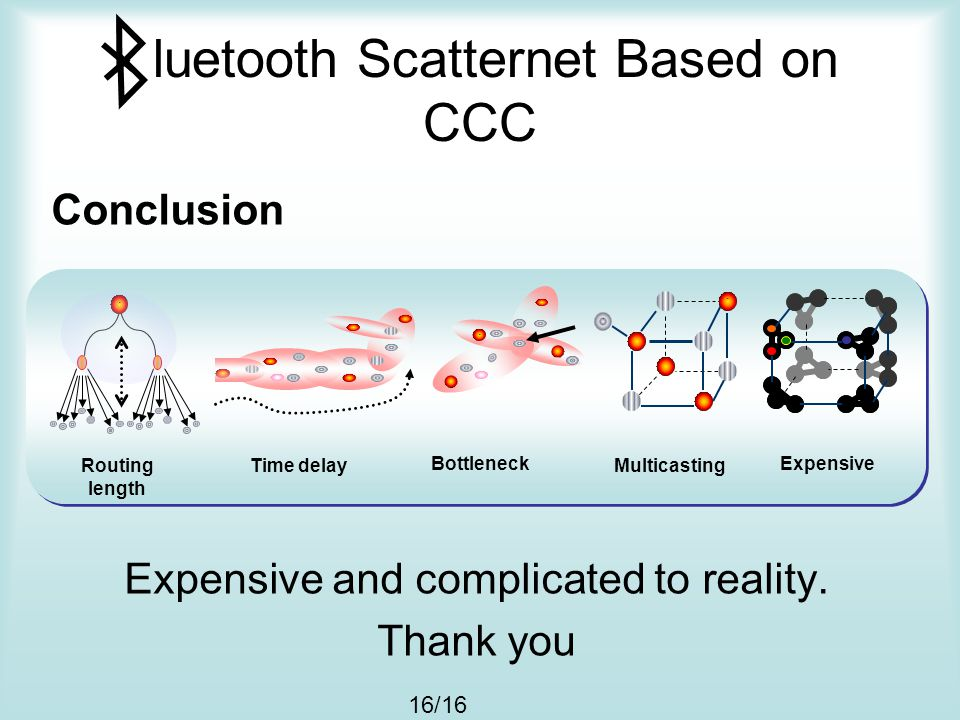 luetooth Scatternet Based on CCC Conclusion Expensive and complicated to reality. Thank you 16/16 S M Routing length B M M B S M Time delay M S Bottle