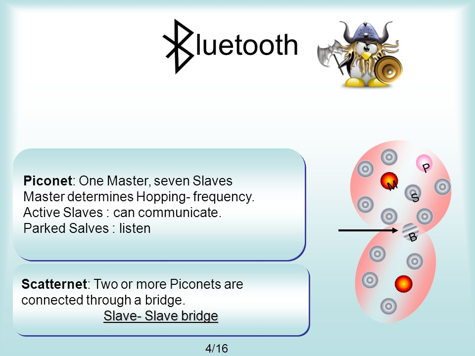 Bluetooth Scatternet: Two or more Piconets are connected through a bridge. Slave- Slave bridge Scatternet: Two or more Piconets are connected through