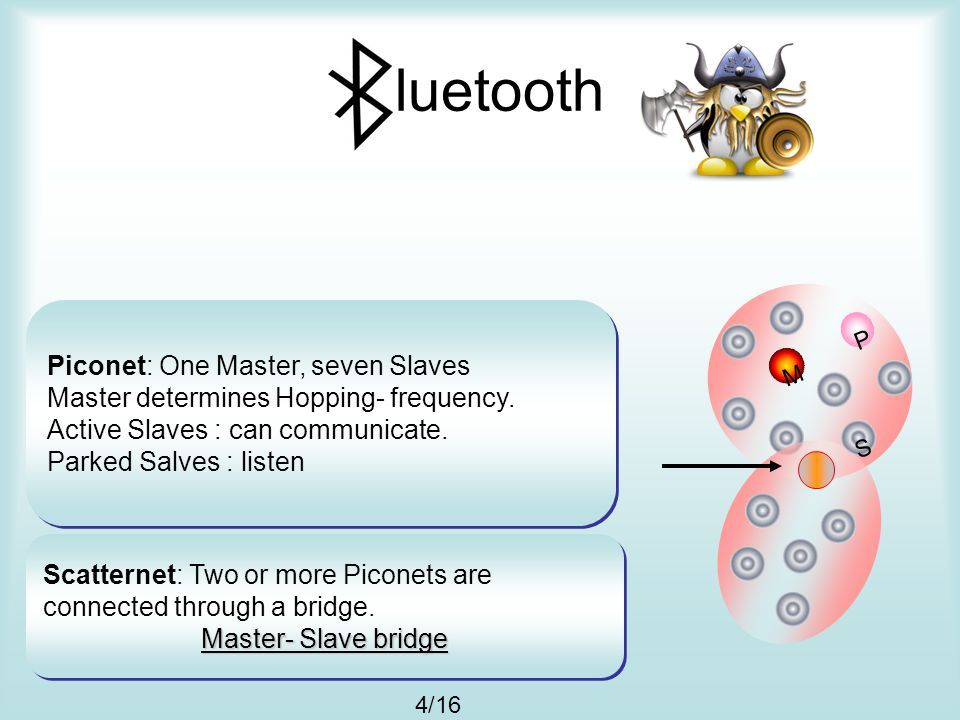 Bluetooth M P S 4/16 Scatternet: Two or more Piconets are connected through a bridge. Master- Slave bridge Scatternet: Two or more Piconets are connec