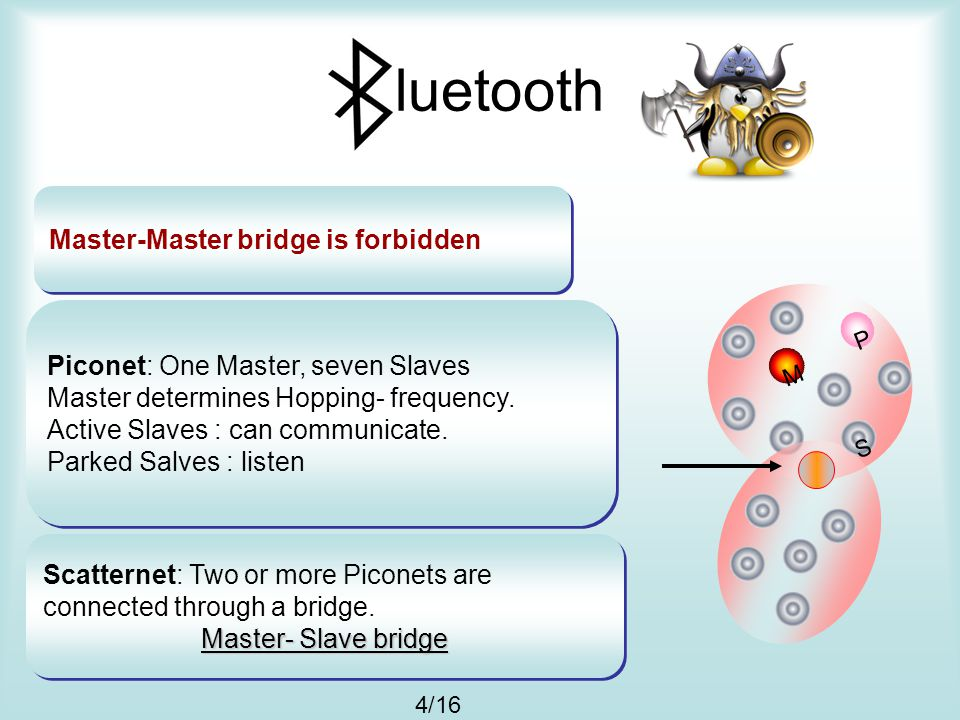 Bluetooth M P S 4/16 Master-Master bridge is forbidden Scatternet: Two or more Piconets are connected through a bridge. Master- Slave bridge Scatterne