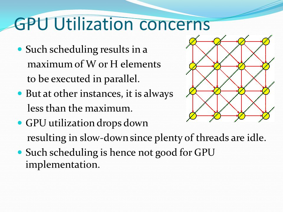 GPU Utilization concerns Such scheduling results in a maximum of W or H elements to be executed in parallel.