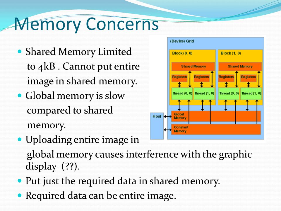 Memory Concerns Shared Memory Limited to 4kB. Cannot put entire image in shared memory.