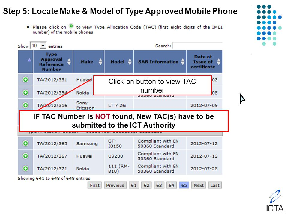 Step 5: Locate Make & Model of Type Approved Mobile Phone Click on button to view TAC number IF TAC Number is NOT found, New TAC(s) have to be submitted to the ICT Authority