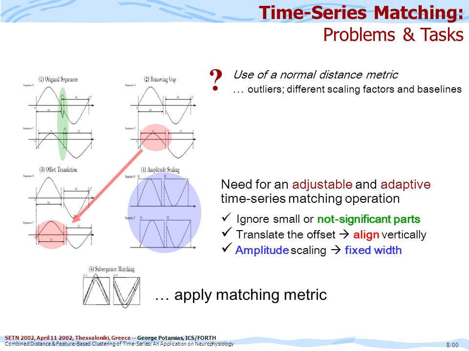 SETN 2002, April 11 2002, Thessaloniki, Greece -- George Potamias, ICS/FORTH Combined Distance & Feature-Based Clustering of Time-Series: An Application on Neurophysiology 8/00 Need for an adjustable and adaptive time-series matching operation not-significant parts Ignore small or not-significant parts Translate the offset align vertically Amplitude scaling fixed width Time-Series Matching: Problems & Tasks … apply matching metric Use of a normal distance metric … outliers; different scaling factors and baselines ?
