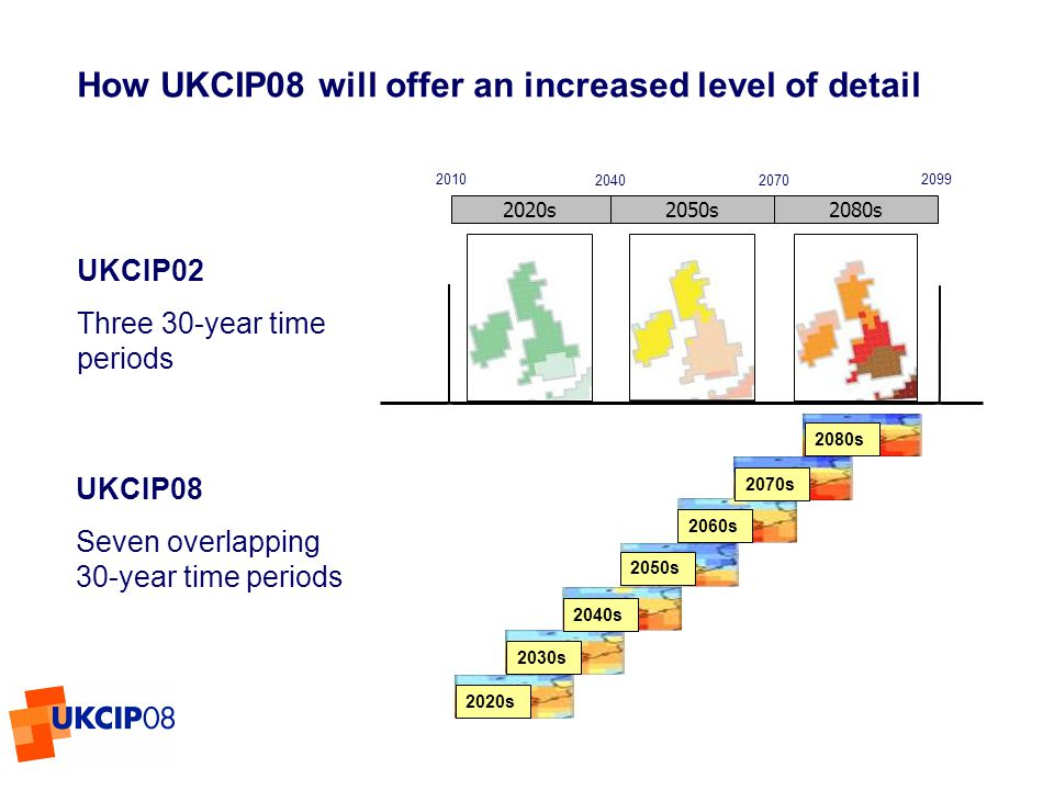 © UKCIP 2006 2020s2050s2080s How UKCIP08 will offer an increased level of detail 2030s 2040s 2050s 2020s 2060s 2070s 2080s UKCIP02 Three 30-year time periods UKCIP08 Seven overlapping 30-year time periods 2010 20402070 2099