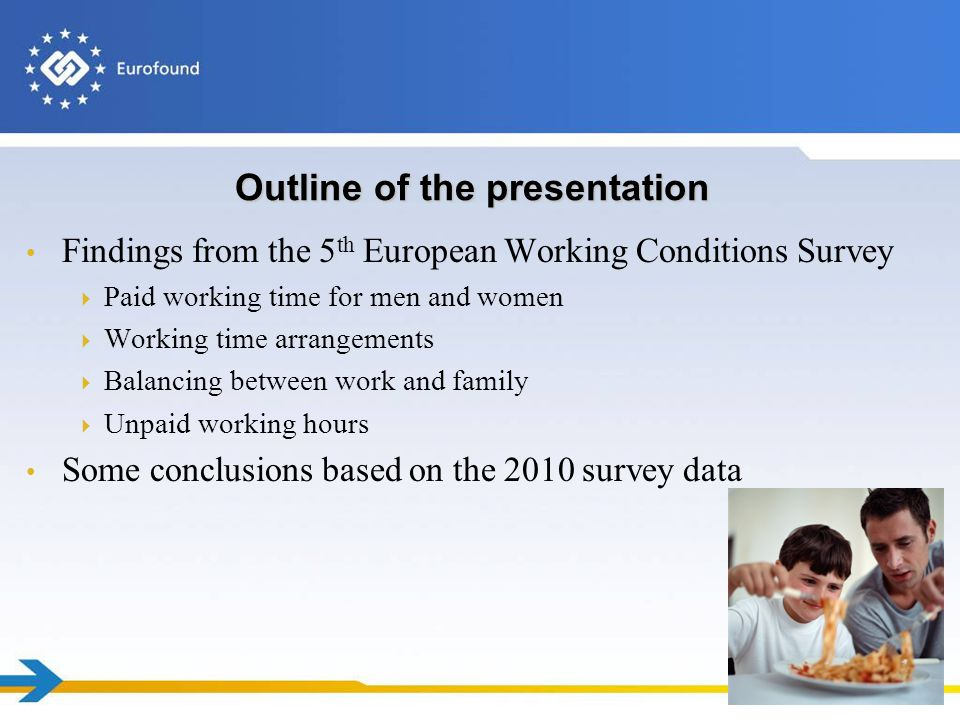 Outline of the presentation Findings from the 5 th European Working Conditions Survey Paid working time for men and women Working time arrangements Balancing between work and family Unpaid working hours Some conclusions based on the 2010 survey data
