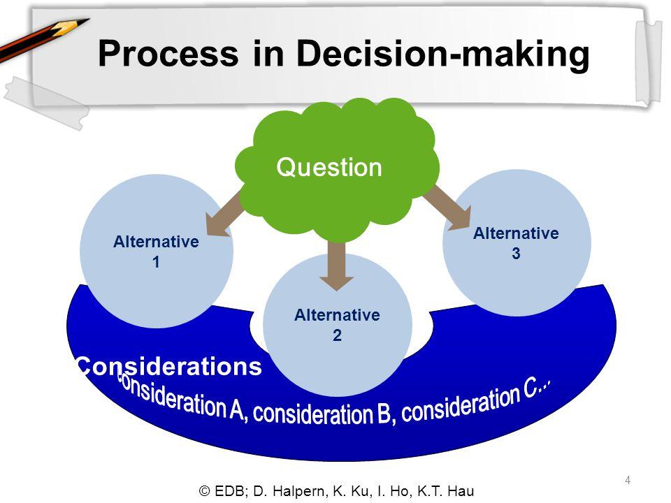 © EDB; D. Halpern, K. Ku, I. Ho, K.T. Hau 4 Process in Decision-making Considerations Alternative 1 Alternative 2 Alternative 3 Question
