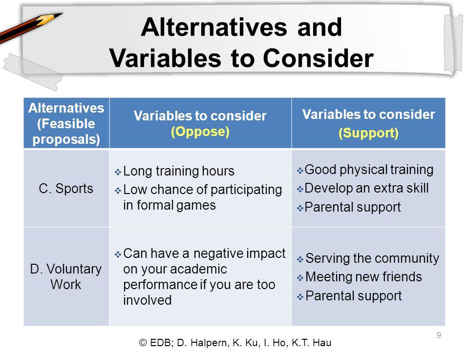 © EDB; D. Halpern, K. Ku, I. Ho, K.T. Hau 9 Alternatives and Variables to Consider Alternatives (Feasible proposals) Variables to consider (Oppose) Va