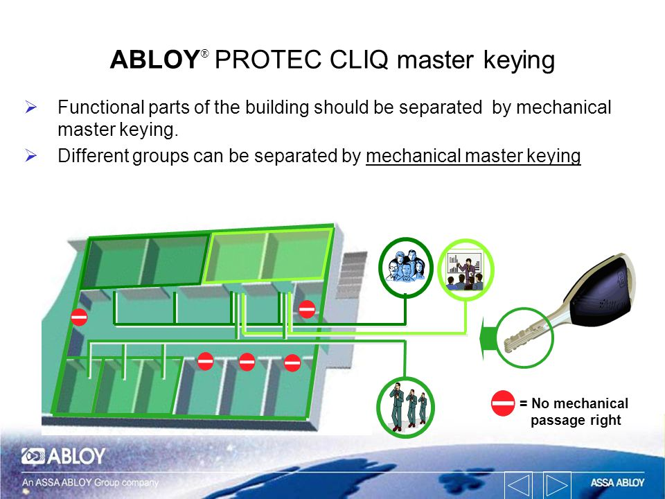 Functional parts of the building should be separated by mechanical master keying. Different groups can be separated by mechanical master keying ABLOY