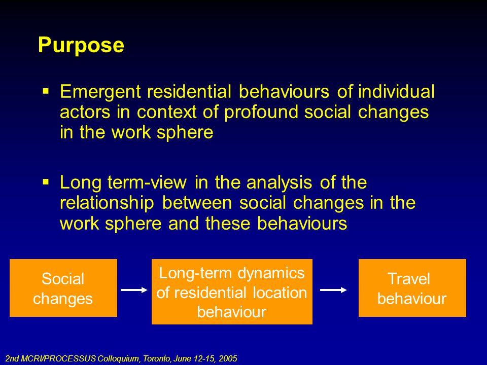 2nd MCRI/PROCESSUS Colloquium, Toronto, June 12-15, 2005 Purpose Emergent residential behaviours of individual actors in context of profound social ch