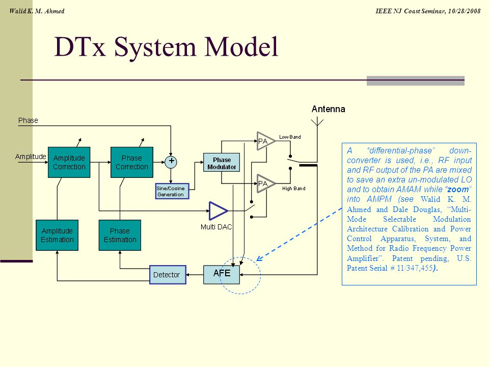 IEEE NJ Coast Seminar, 10/28/2008Walid K. M. Ahmed DTx System Model A differential-phase down- converter is used, i.e., RF input and RF output of the