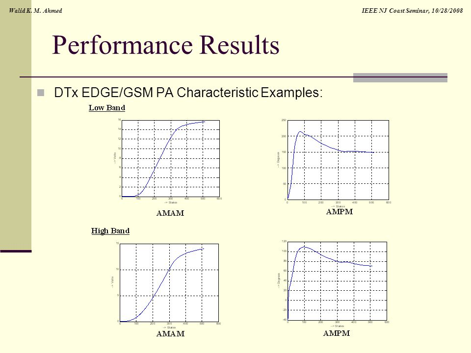 IEEE NJ Coast Seminar, 10/28/2008Walid K. M. Ahmed Performance Results DTx EDGE/GSM PA Characteristic Examples: