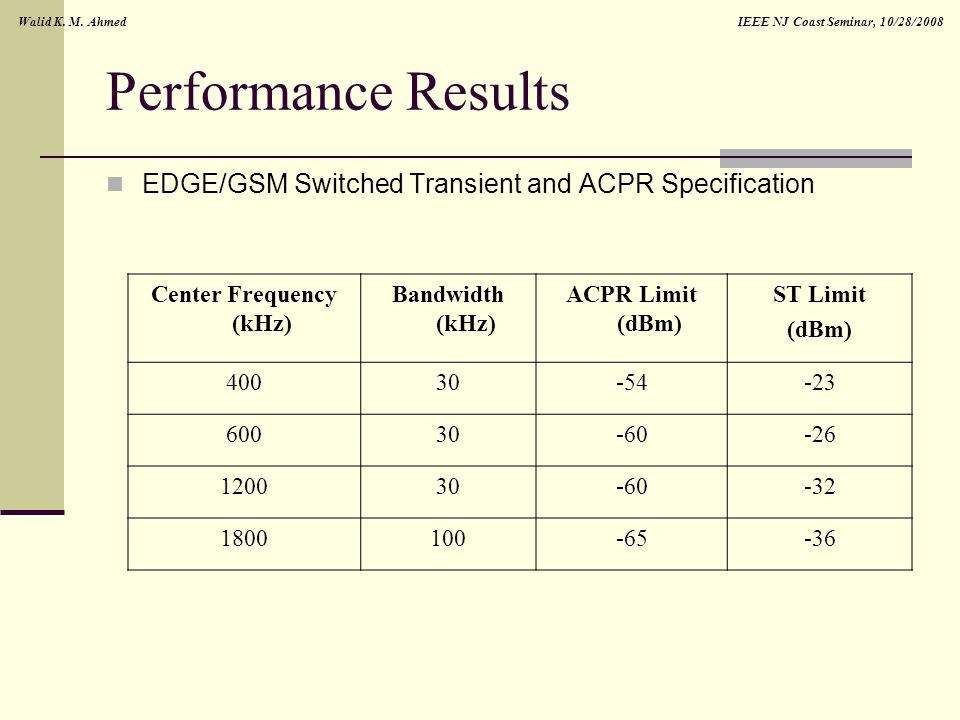 IEEE NJ Coast Seminar, 10/28/2008Walid K. M. Ahmed Performance Results EDGE/GSM Switched Transient and ACPR Specification Center Frequency (kHz) Bandw