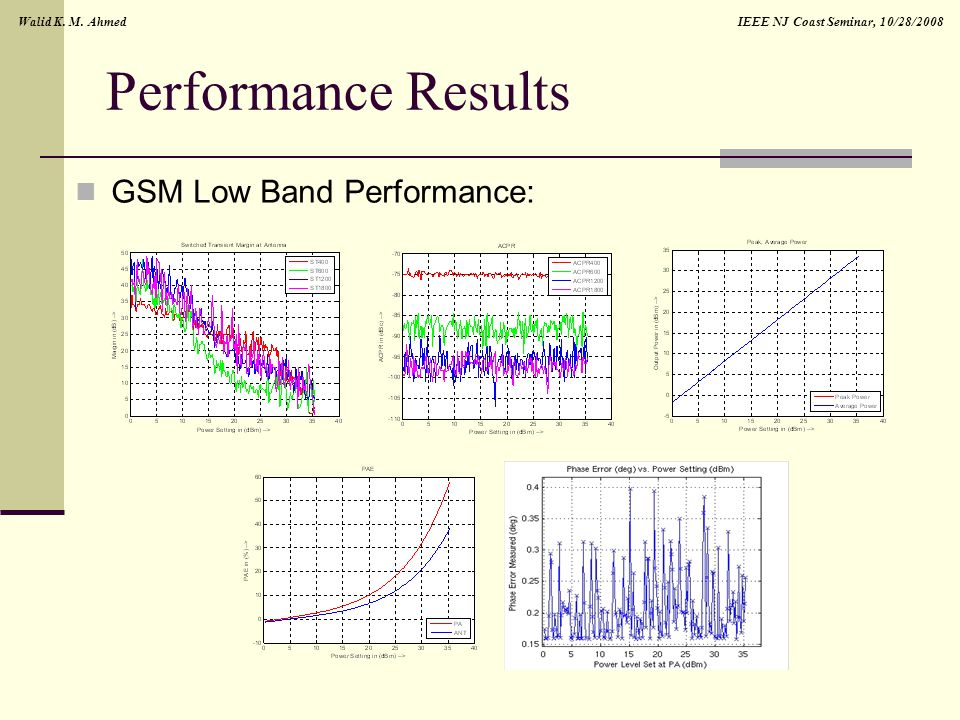 IEEE NJ Coast Seminar, 10/28/2008Walid K. M. Ahmed Performance Results GSM Low Band Performance:
