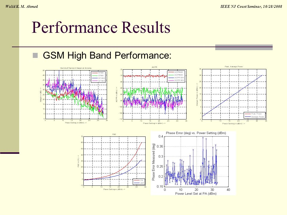 IEEE NJ Coast Seminar, 10/28/2008Walid K. M. Ahmed Performance Results GSM High Band Performance: