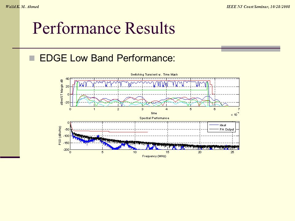 IEEE NJ Coast Seminar, 10/28/2008Walid K. M. Ahmed Performance Results EDGE Low Band Performance: