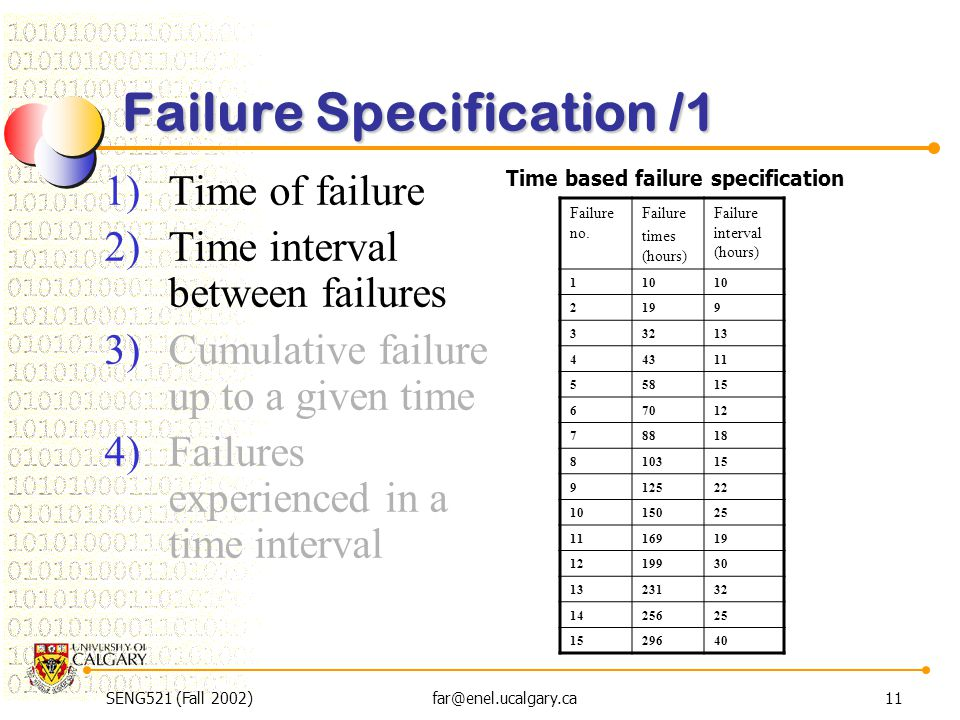 SENG521 (Fall 2002)far@enel.ucalgary.ca11 Failure Specification /1 1)Time of failure 2)Time interval between failures 3)Cumulative failure up to a giv