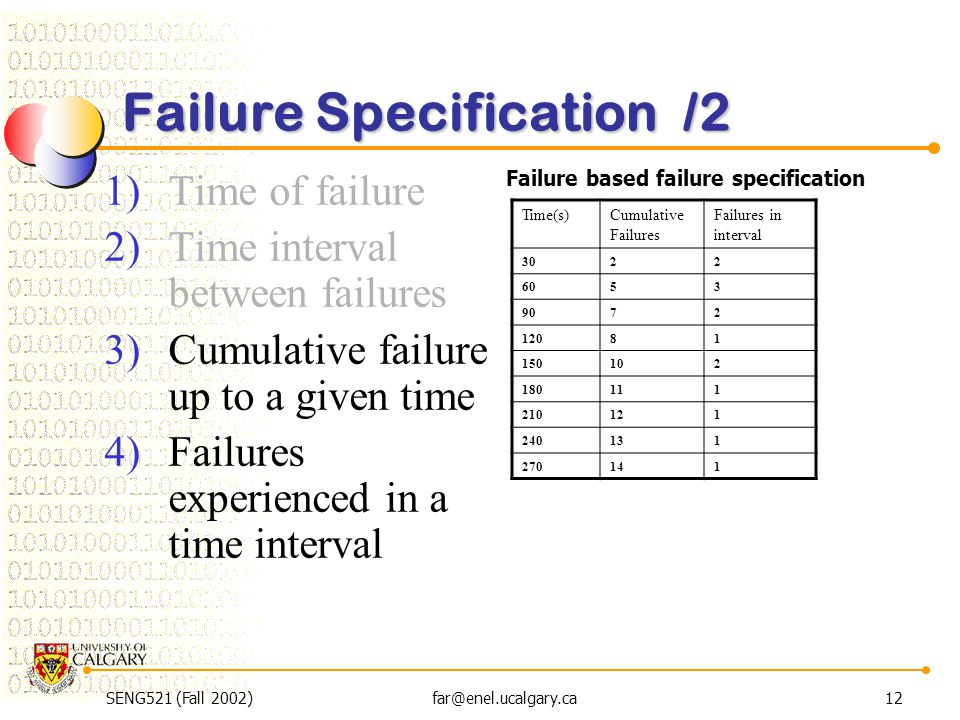 SENG521 (Fall 2002)far@enel.ucalgary.ca12 Failure Specification /2 1)Time of failure 2)Time interval between failures 3)Cumulative failure up to a giv