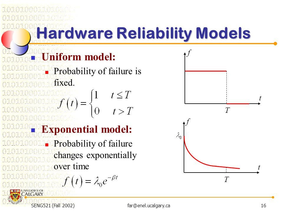SENG521 (Fall 2002)far@enel.ucalgary.ca16 Hardware Reliability Models Uniform model: Probability of failure is fixed. Exponential model: Probability o