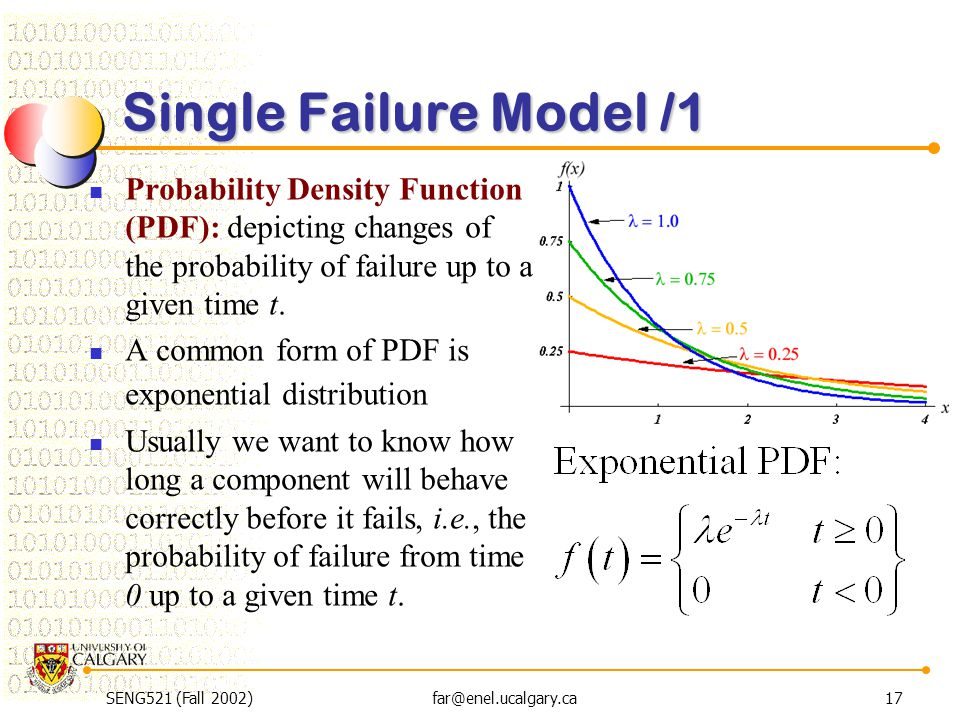SENG521 (Fall 2002)far@enel.ucalgary.ca17 Single Failure Model /1 Probability Density Function (PDF): depicting changes of the probability of failure