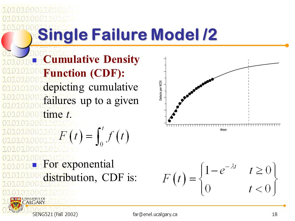 SENG521 (Fall 2002)far@enel.ucalgary.ca18 Single Failure Model /2 Cumulative Density Function (CDF): depicting cumulative failures up to a given time