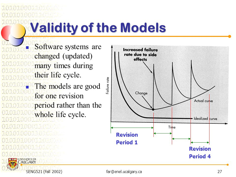 SENG521 (Fall 2002)far@enel.ucalgary.ca27 Validity of the Models Software systems are changed (updated) many times during their life cycle. The models
