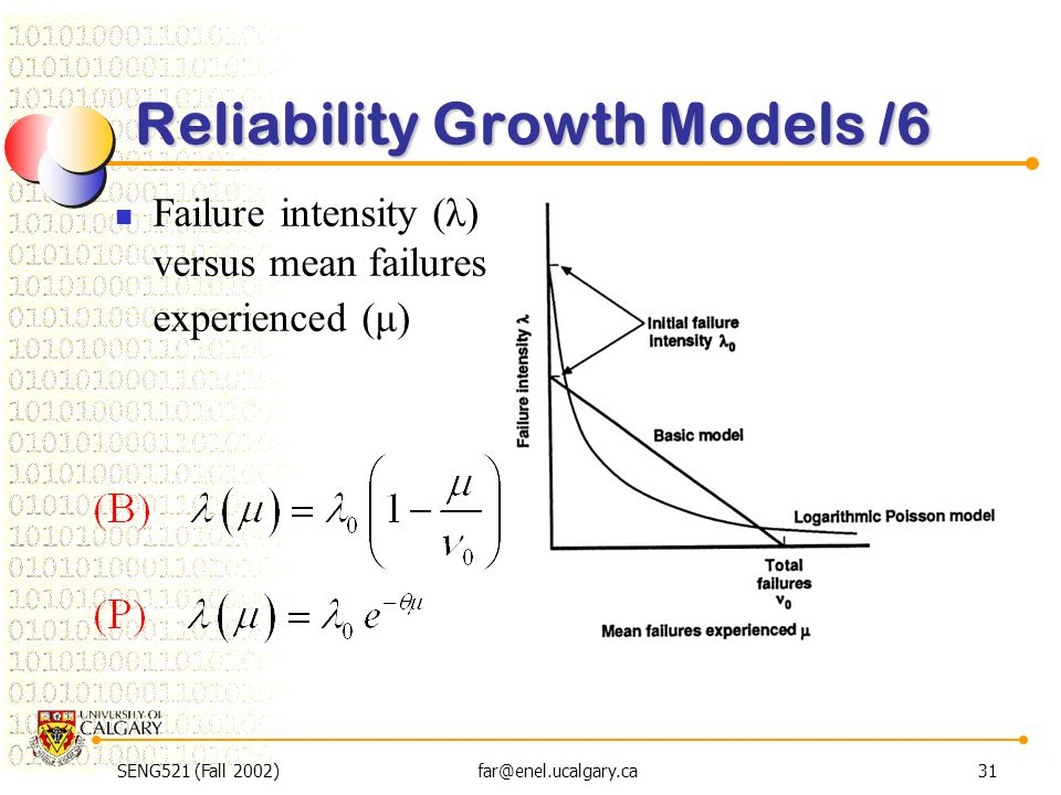 SENG521 (Fall 2002)far@enel.ucalgary.ca31 Reliability Growth Models /6 Failure intensity (λ) versus mean failures experienced (μ)