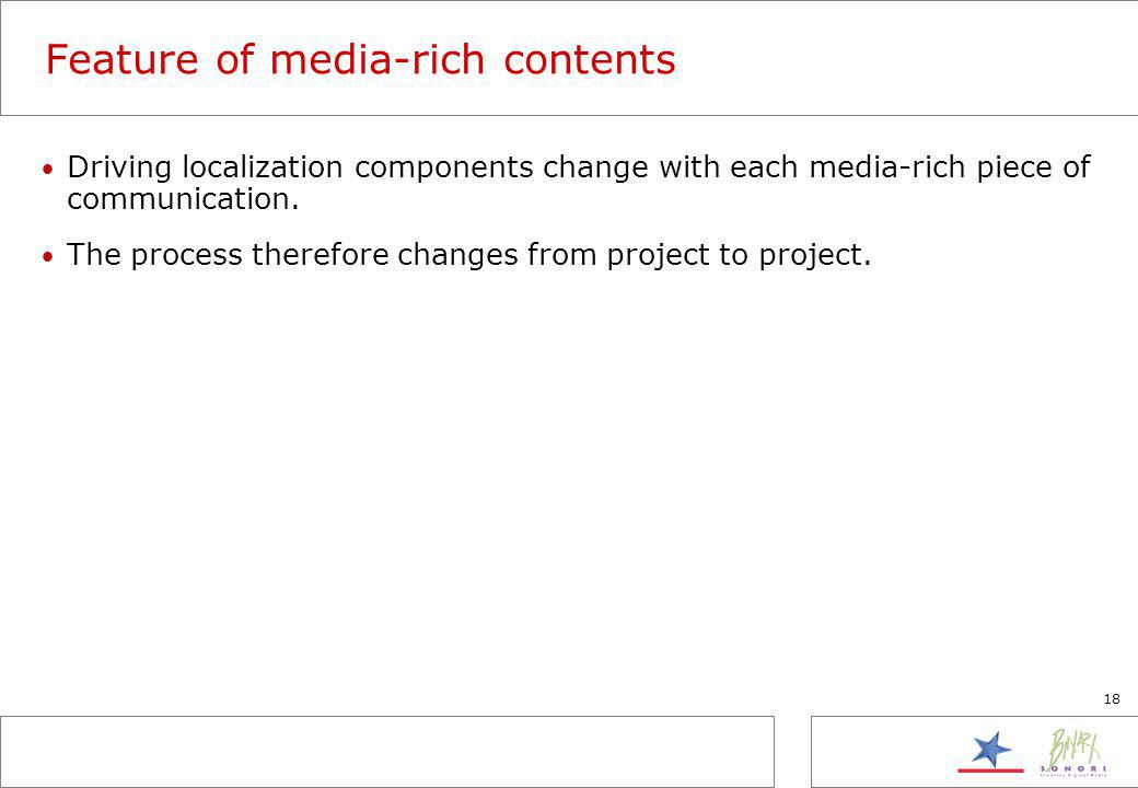 18 Feature of media-rich contents Driving localization components change with each media-rich piece of communication.