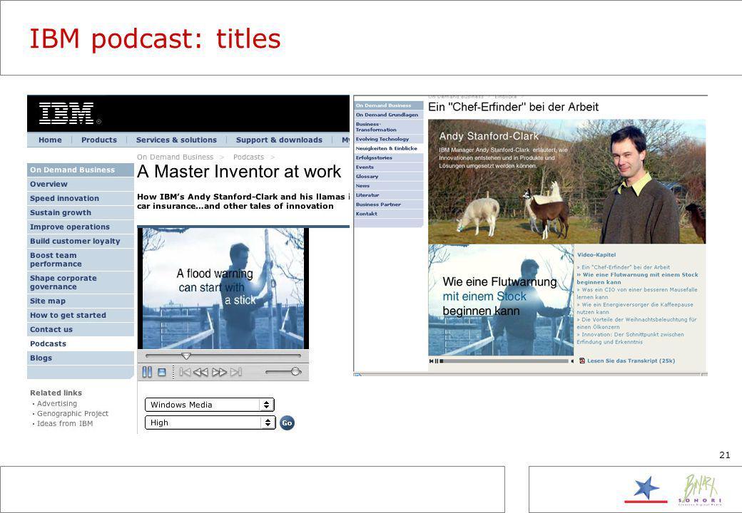 21 IBM podcast: titles