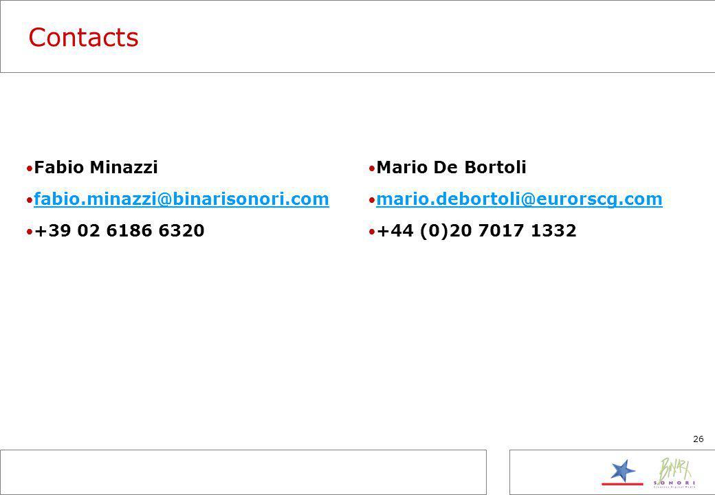 26 Contacts Fabio Minazzi fabio.minazzi@binarisonori.com +39 02 6186 6320 Mario De Bortoli mario.debortoli@eurorscg.com +44 (0)20 7017 1332