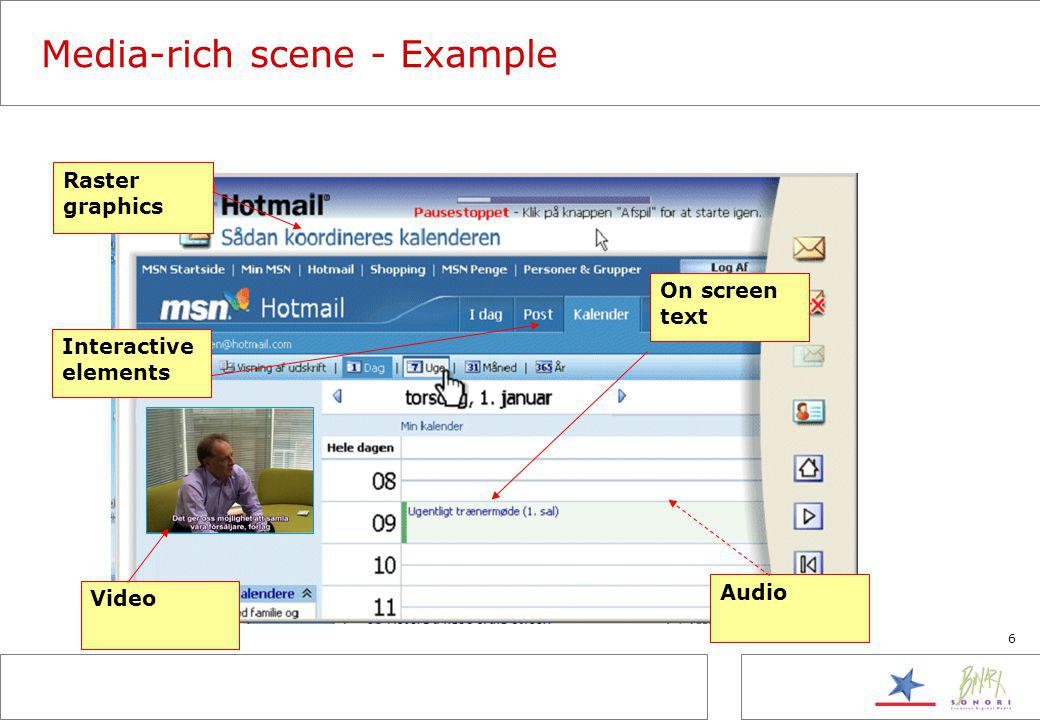 6 Media-rich scene - Example On screen text Interactive elements Raster graphics Video Audio