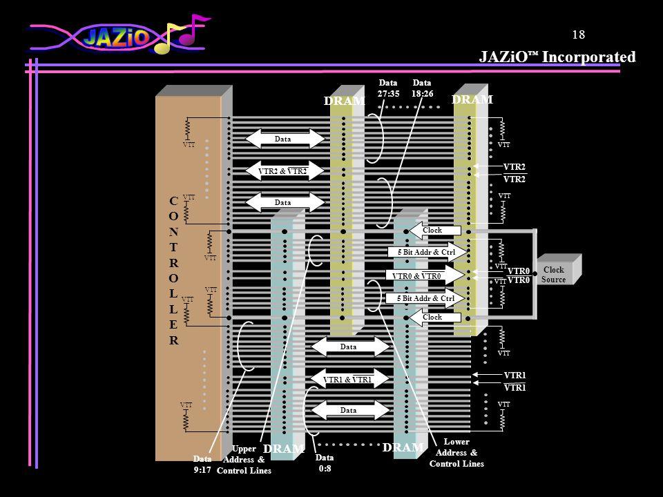 JAZiO Incorporated 18 Data 0:8 Lower Address & Control Lines Data 9:17 VTR0 Clock Source VTT VTR1 VTT CONTROLLERCONTROLLER DRAM VTR2 Data VTR2 & VTR2