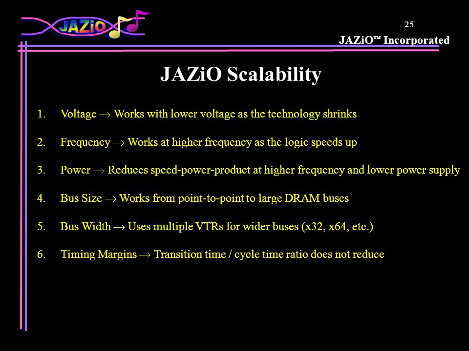 JAZiO Incorporated 25 JAZiO Scalability 1.Voltage Works with lower voltage as the technology shrinks 2.Frequency Works at higher frequency as the logic speeds up 3.Power Reduces speed-power-product at higher frequency and lower power supply 4.Bus Size Works from point-to-point to large DRAM buses 5.Bus Width Uses multiple VTRs for wider buses (x32, x64, etc.) 6.Timing Margins Transition time / cycle time ratio does not reduce