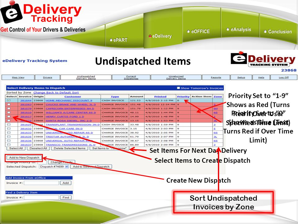Undispatched Items Select Items to Create Dispatch Create New Dispatch Set Items For Next Day Delivery Priority Set to 0 Shows as Blue (Text Turns Red