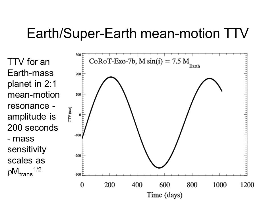 Earth/Super-Earth mean-motion TTV TTV for an Earth-mass planet in 2:1 mean-motion resonance - amplitude is 200 seconds - mass sensitivity scales as M trans 1/2