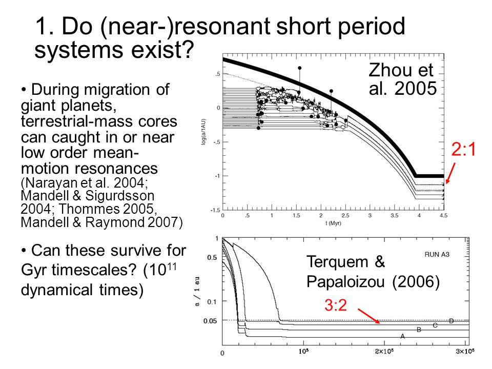 Zhou et al. 2005 During migration of giant planets, terrestrial-mass cores can caught in or near low order mean- motion resonances (Narayan et al. 200