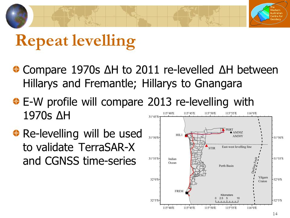 Repeat levelling Compare 1970s ΔH to 2011 re-levelled ΔH between Hillarys and Fremantle; Hillarys to Gnangara E-W profile will compare 2013 re-levelli