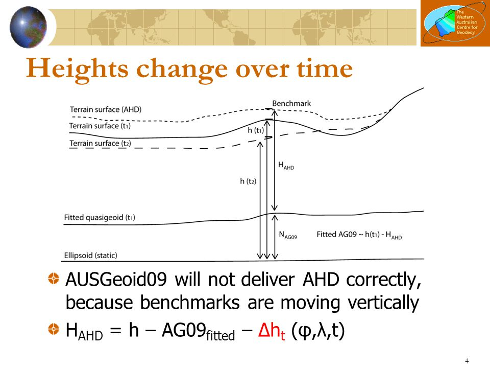 Heights change over time AUSGeoid09 will not deliver AHD correctly, because benchmarks are moving vertically H AHD = h – AG09 fitted – Δh t (φ,λ,t) 4