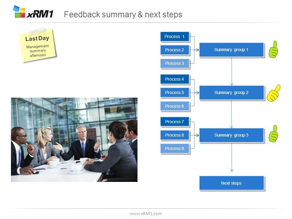 www.xRM1.com Feedback summary & next steps Summary group 1 Summary group 3 Next steps Summary group 2 Process 1 Process 3 Process 2 Process 4 Process 6 Process 5 Process 7 Process 9 Process 8 Last Day Management summary afternoon