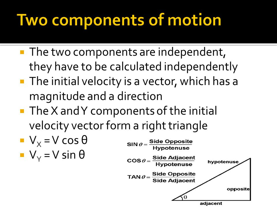 The two components are independent, they have to be calculated independently The initial velocity is a vector, which has a magnitude and a direction T