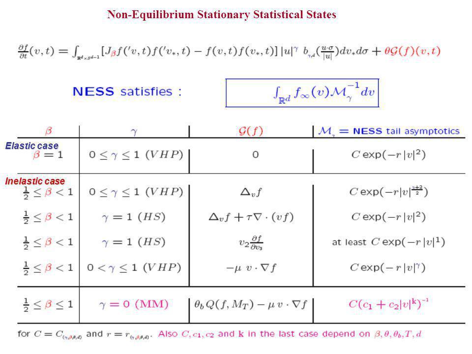 Non-Equilibrium Stationary Statistical States Elastic case Inelastic case